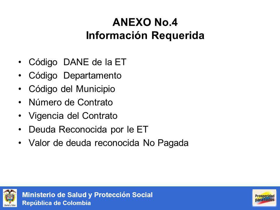 Ministerio de Salud y Protección Social República de Colombia ANEXO No.4 Información Requerida Código DANE de la ET Código Departamento Código del Mun