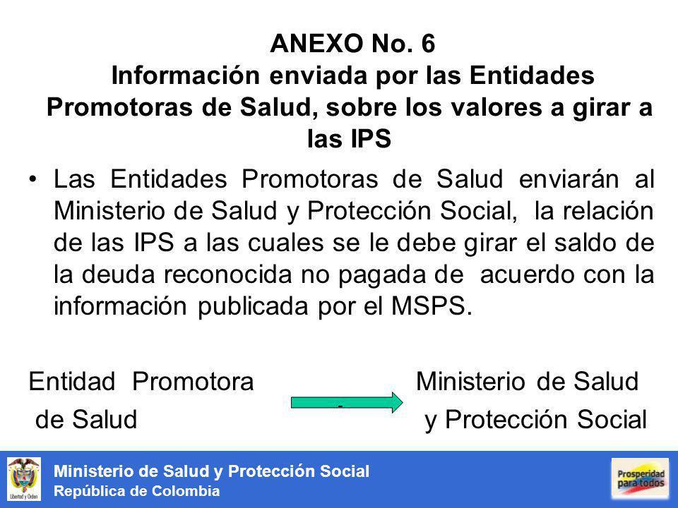 Ministerio de Salud y Protección Social República de Colombia ANEXO No. 6 Información enviada por las Entidades Promotoras de Salud, sobre los valores