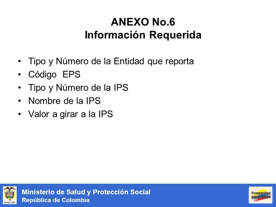 Ministerio de Salud y Protección Social República de Colombia ANEXO No.6 Información Requerida Tipo y Número de la Entidad que reporta Código EPS Tipo