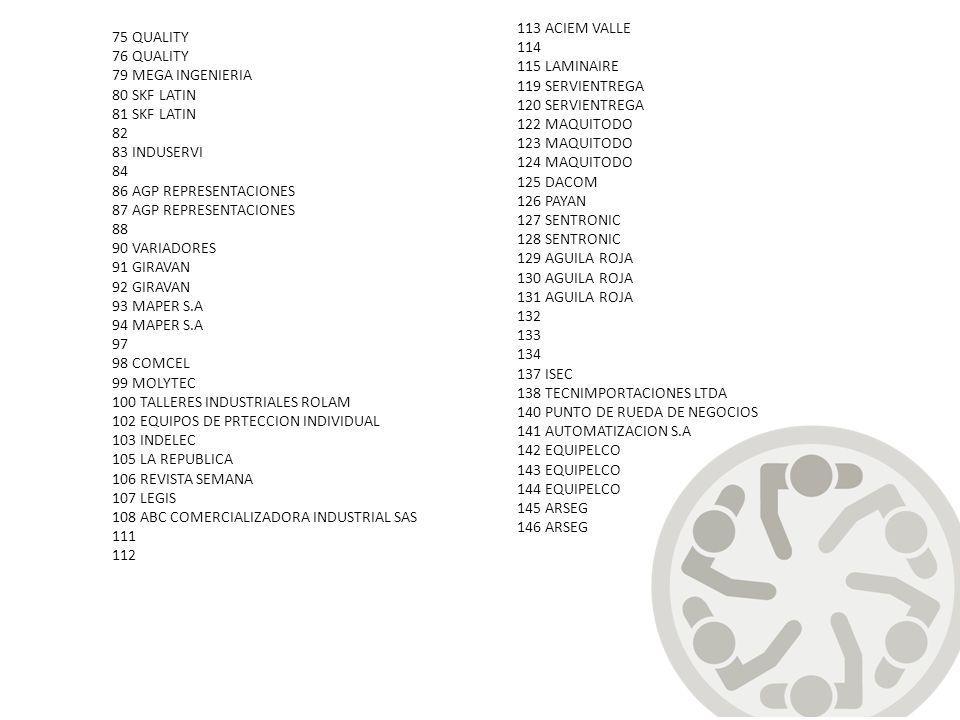 75 QUALITY 76 QUALITY 79 MEGA INGENIERIA 80 SKF LATIN 81 SKF LATIN 82 83 INDUSERVI 84 86 AGP REPRESENTACIONES 87 AGP REPRESENTACIONES 88 90 VARIADORES