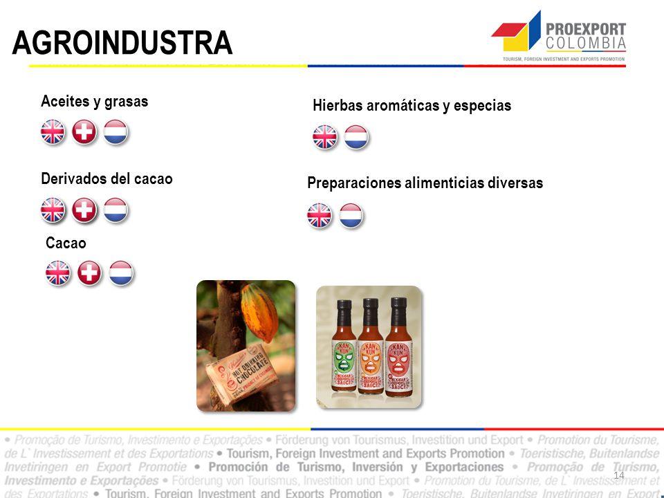 AGROINDUSTRA Aceites y grasas Cacao Preparaciones alimenticias diversas Derivados del cacao Hierbas aromáticas y especias 14
