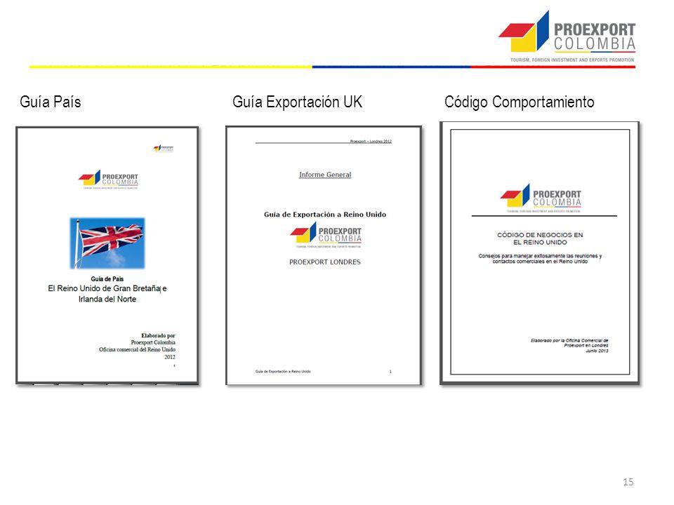 Guía PaísCódigo ComportamientoGuía Exportación UK 15