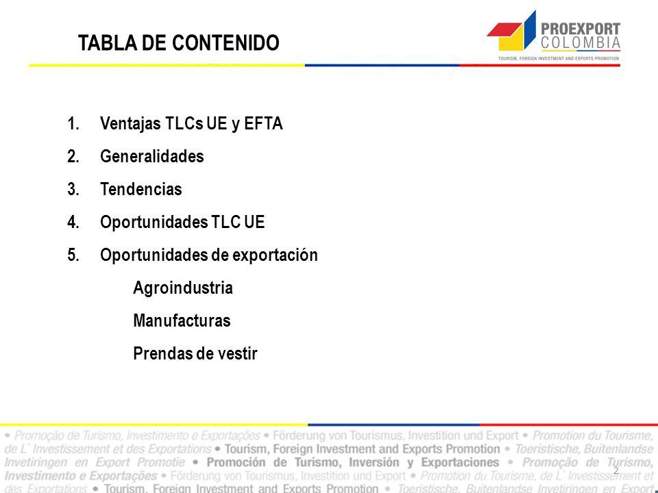 TABLA DE CONTENIDO 1.Ventajas TLCs UE y EFTA 2.Generalidades 3.Tendencias 4.Oportunidades TLC UE 5.Oportunidades de exportación Agroindustria Manufacturas Prendas de vestir 2