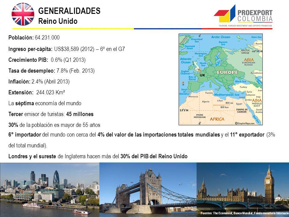 GENERALIDADES Reino Unido Población: 64.231.000 Ingreso per-cápita: US$38,589 (2012) – 6º en el G7 Crecimiento PIB: 0.6% (Q1 2013) Tasa de desempleo: 7.8% (Feb.