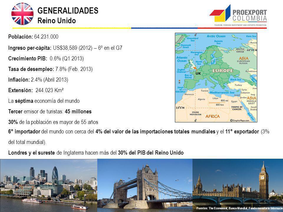 Suiza Población: 8 Millones Ingreso per-cápita: US$ 79,033 (2012) – 4° en el mundo 41,290 Km² Crecimiento PIB: 1.4% (Q4 2012) Inflación: 0.6% (Abril 2013) Tasa de desempleo: 3.1% (Abril 2013) No es parte de la UE; EFTA.