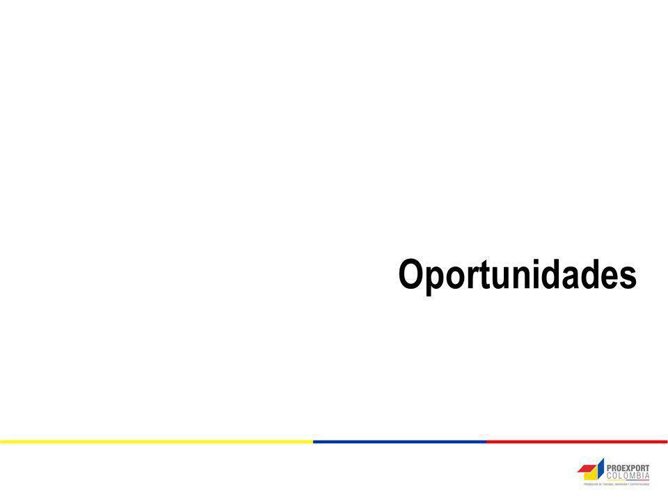 MANUFACTURAS ProductoProductoMercadoMercadoCanalCanal Uso / Tendencias Propuesta de valor: Empaque es ventaja comparativa.