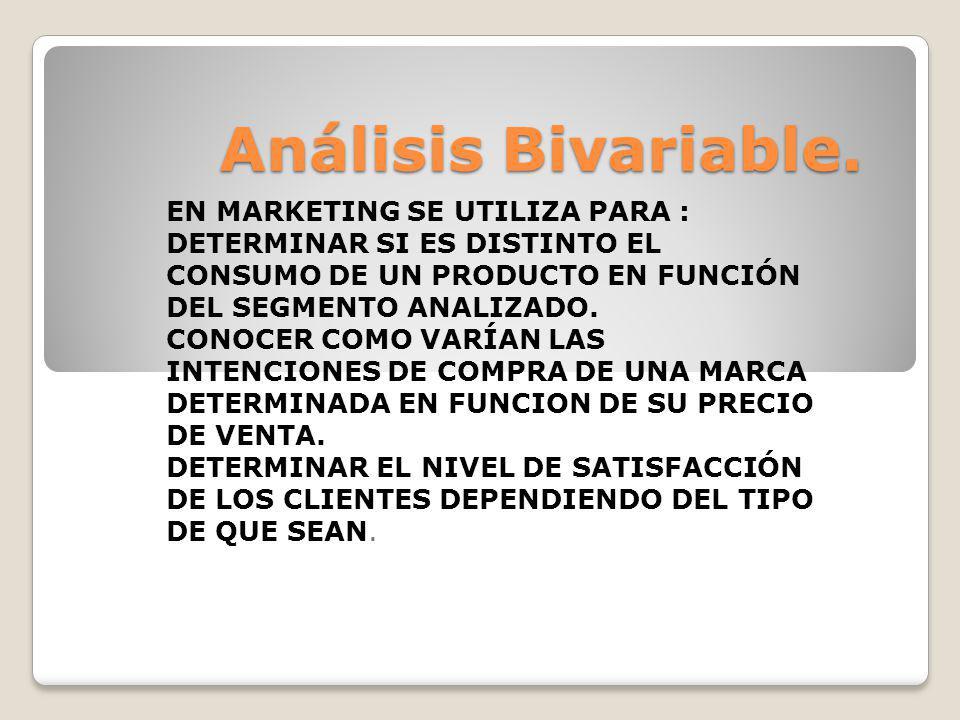 Análisis Bivariable.