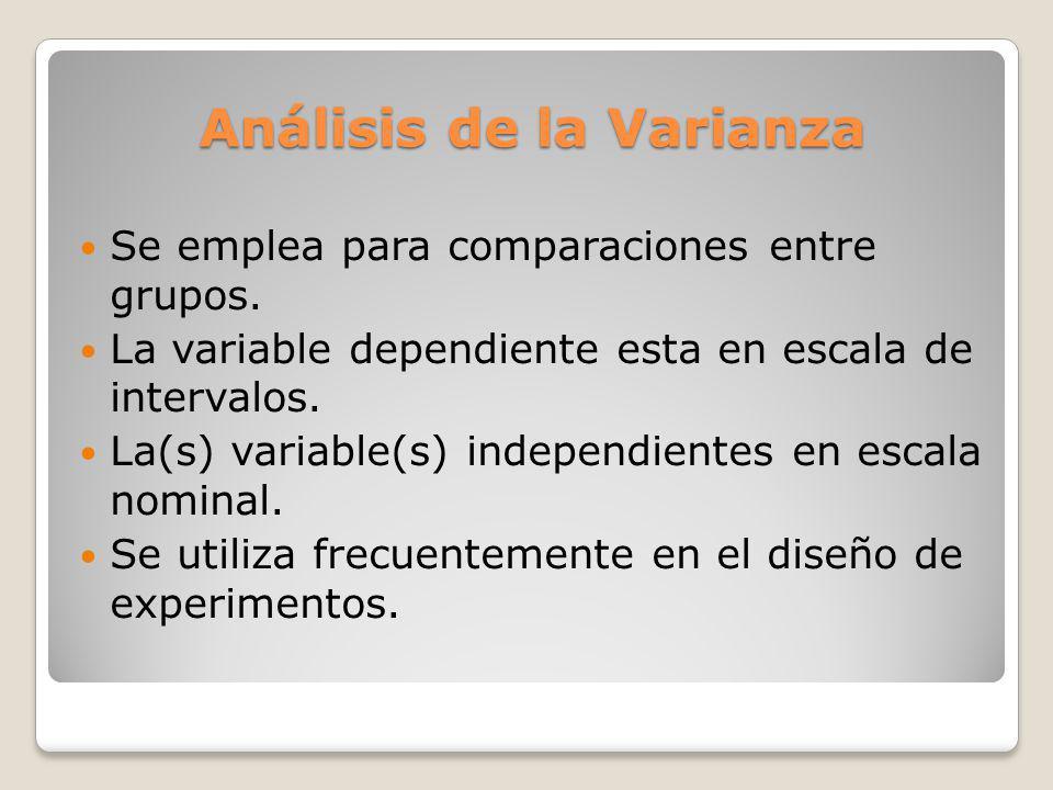 Análisis de la Varianza Se emplea para comparaciones entre grupos. La variable dependiente esta en escala de intervalos. La(s) variable(s) independien