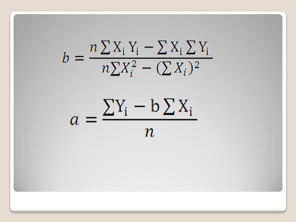 El nivel de varianza en Y explicada por X, se obtiene elevando al cuadrado el coeficiente de correlación.