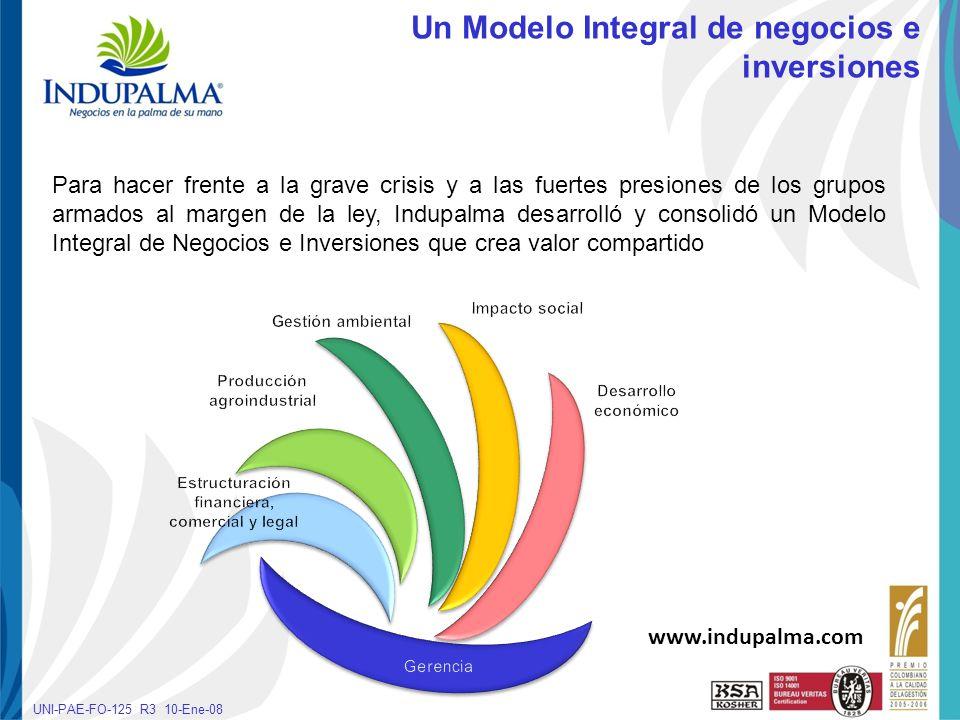 Haga clic para cambiar el estilo de título UNI-PAE-FO-125 R3 10-Ene-08 Un Modelo Integral de negocios e inversiones Para hacer frente a la grave crisis y a las fuertes presiones de los grupos armados al margen de la ley, Indupalma desarrolló y consolidó un Modelo Integral de Negocios e Inversiones que crea valor compartido www.indupalma.com