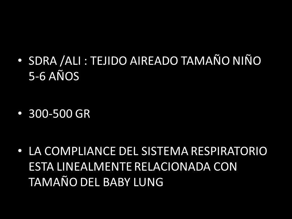 INICIALMENTE PENSARON QUE ERA UNA ESTRUCTURA ANATOMICA ESTUDIOS VM PRONOFUNCIONAL EXPLICA BAROTRAUMA, VOLUTRAUMA, VILI TRATAMIENO PROTECCION: GENTIL CON EL PULMON