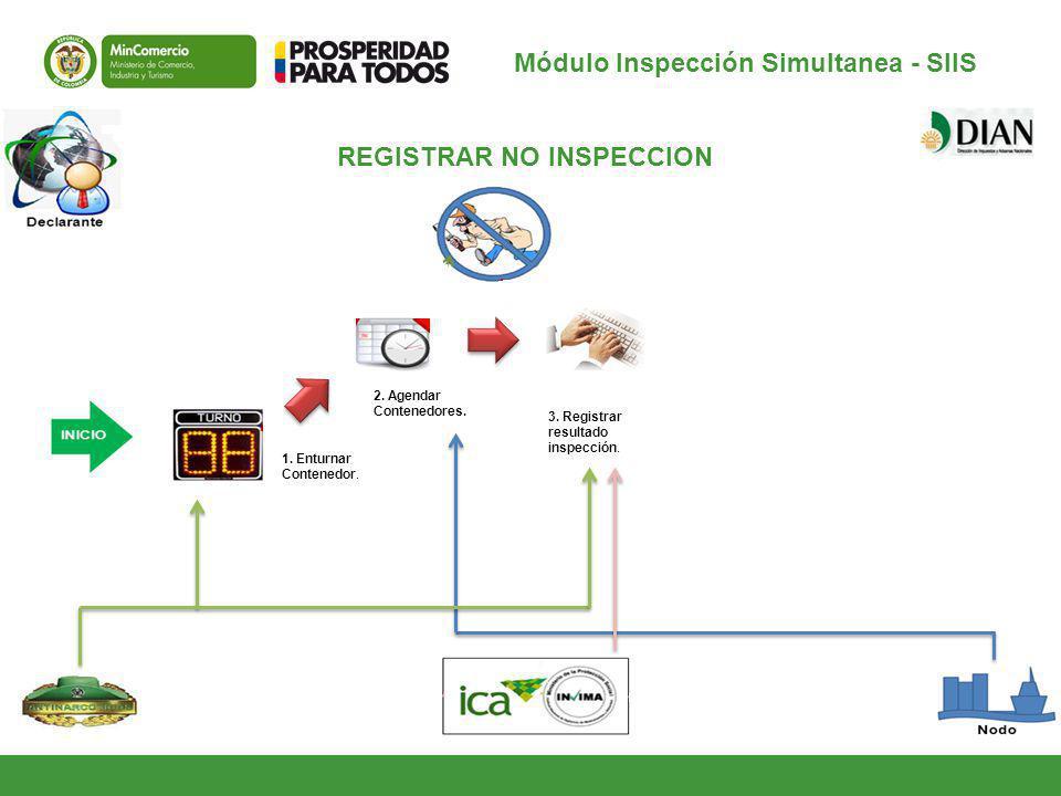 Módulo Inspección Simultanea - SIIS REGISTRAR NO INSPECCION 1.