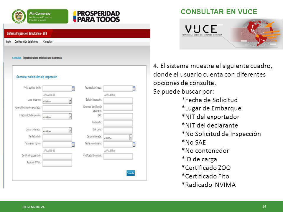 24 CONSULTAR EN VUCE GD-FM-016 V4 4.