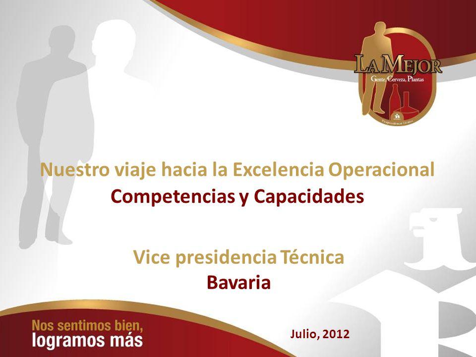 1 Nuestro viaje hacia la Excelencia Operacional Competencias y Capacidades Vice presidencia Técnica Bavaria Julio, 2012