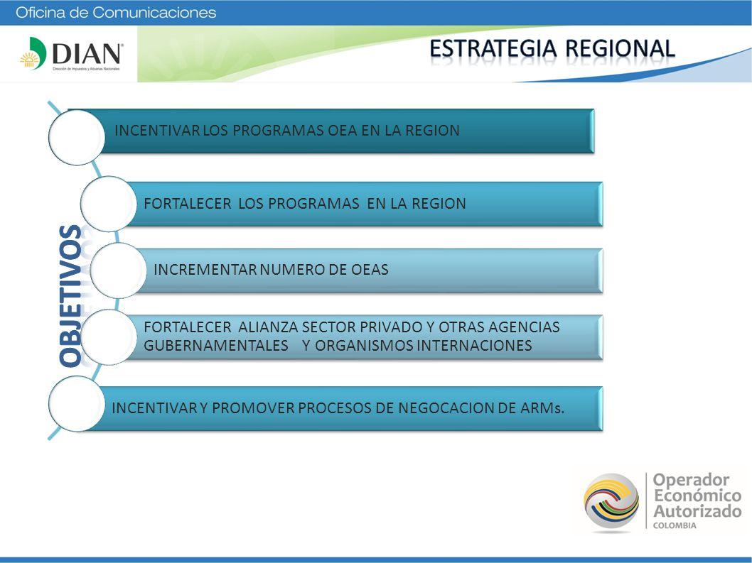 INCENTIVAR LOS PROGRAMAS OEA EN LA REGION FORTALECER LOS PROGRAMAS EN LA REGION INCREMENTAR NUMERO DE OEAS FORTALECER ALIANZA SECTOR PRIVADO Y OTRAS A