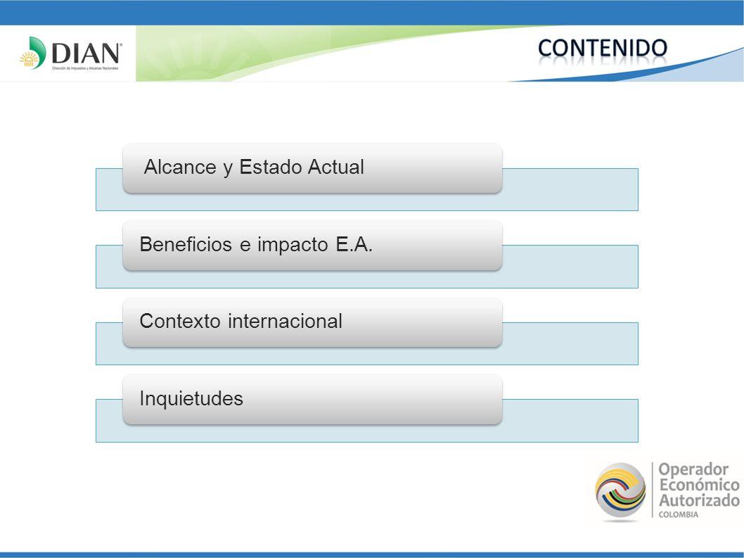 Alcance y Estado ActualBeneficios e impacto E.A.Contexto internacionalInquietudes