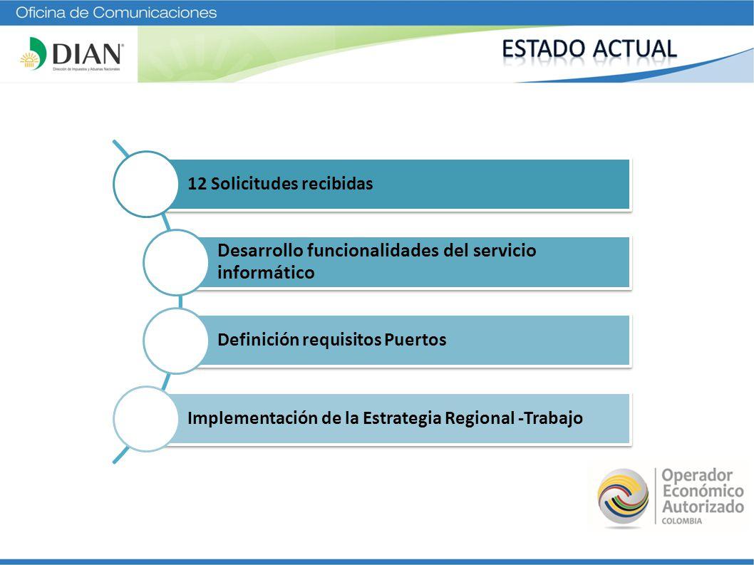 12 Solicitudes recibidas Desarrollo funcionalidades del servicio informático Definición requisitos Puertos Implementación de la Estrategia Regional -T