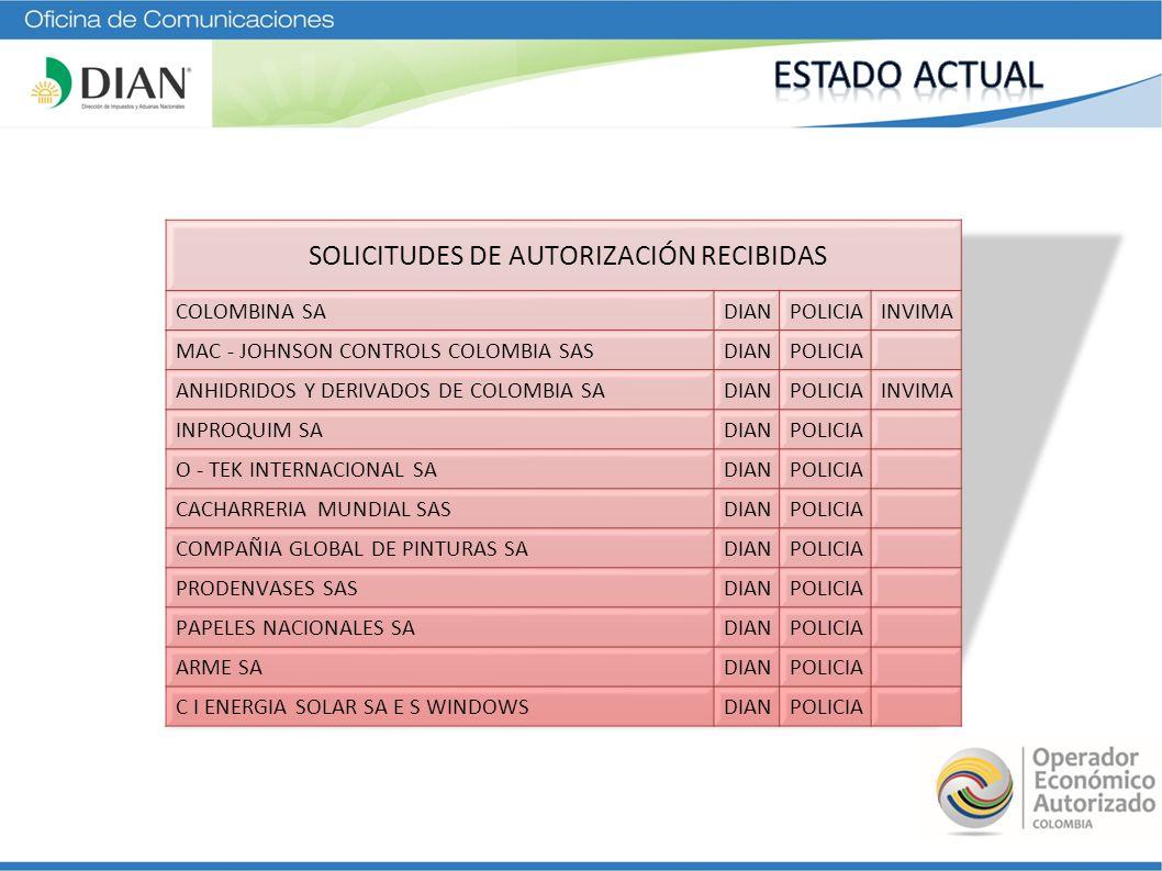 Operador Económico Autorizado El OEA en el mundo CAN USA MEX R.