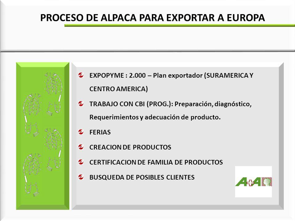 EXPOPYME : 2.000 – Plan exportador (SURAMERICA Y CENTRO AMERICA) TRABAJO CON CBI (PROG.): Preparación, diagnóstico, Requerimientos y adecuación de pro