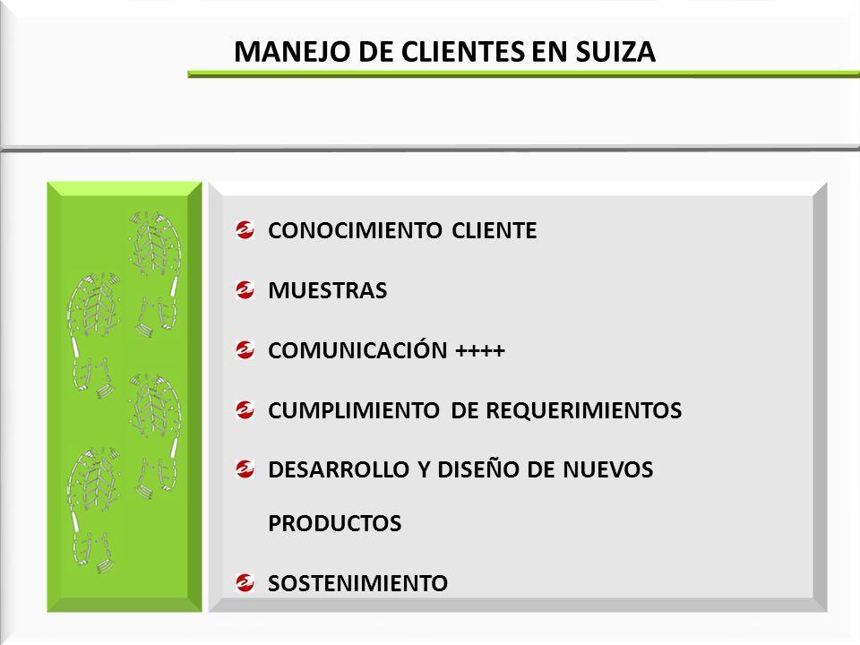 CONOCIMIENTO CLIENTE MUESTRAS COMUNICACIÓN ++++ CUMPLIMIENTO DE REQUERIMIENTOS DESARROLLO Y DISEÑO DE NUEVOS PRODUCTOS SOSTENIMIENTO MANEJO DE CLIENTES EN SUIZA