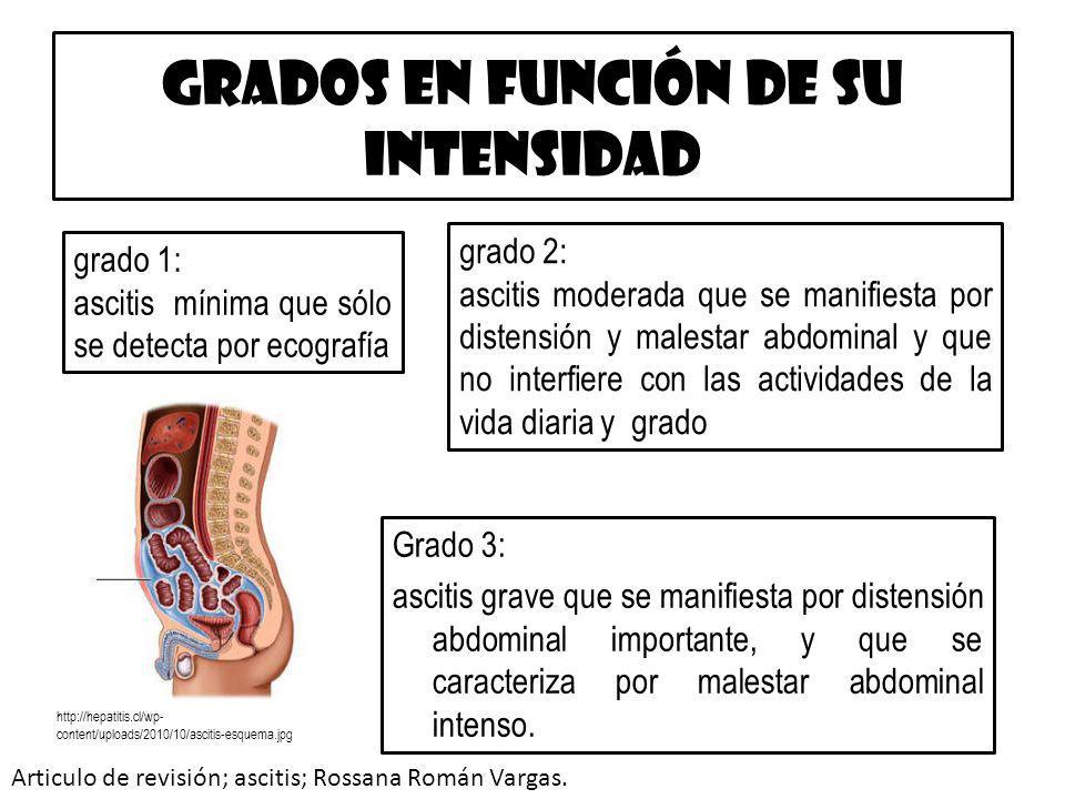 grados en función de su intensidad Grado 3: ascitis grave que se manifiesta por distensión abdominal importante, y que se caracteriza por malestar abd