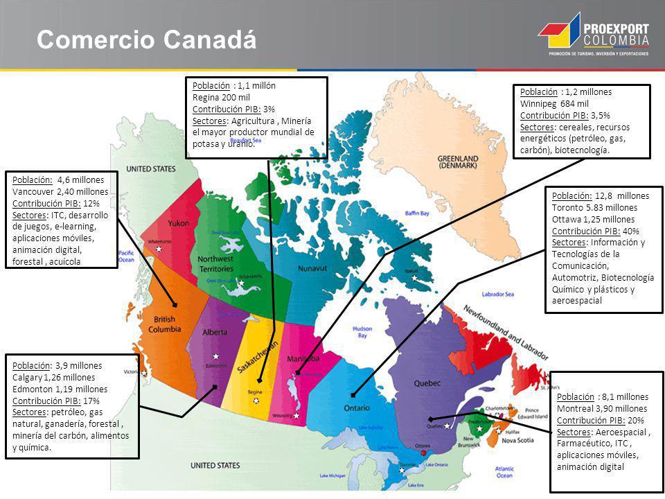 Comercio Canadá Población: 3,9 millones Calgary 1,26 millones Edmonton 1,19 millones Contribución PIB: 17% Sectores: petróleo, gas natural, ganadería,