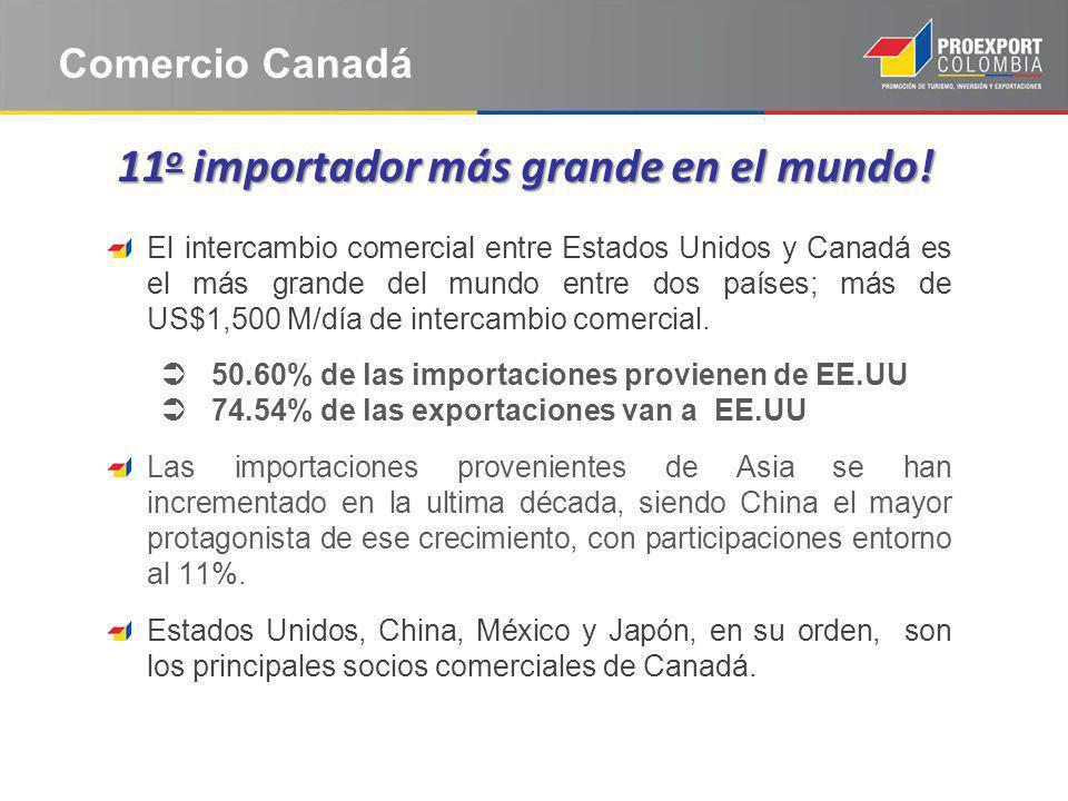El intercambio comercial entre Estados Unidos y Canadá es el más grande del mundo entre dos países; más de US$1,500 M/día de intercambio comercial. 50