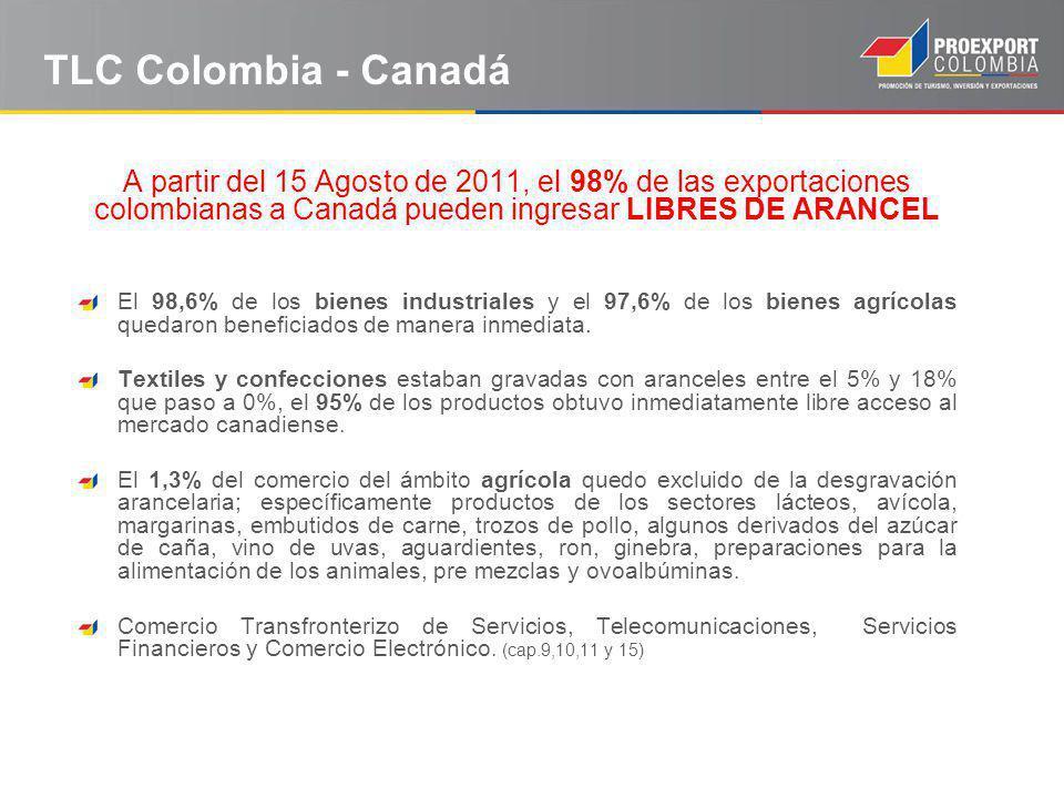 A partir del 15 Agosto de 2011, el 98% de las exportaciones colombianas a Canadá pueden ingresar LIBRES DE ARANCEL El 98,6% de los bienes industriales