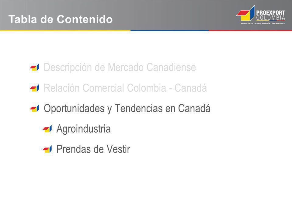 Descripción de Mercado Canadiense Relación Comercial Colombia - Canadá Oportunidades y Tendencias en Canadá Agroindustria Prendas de Vestir Tabla de C