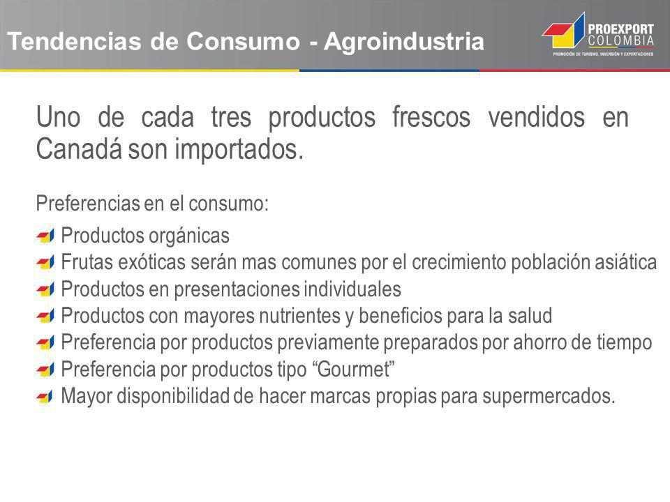 Tendencias de Consumo - Agroindustria Preferencias en el consumo: Productos orgánicas Frutas exóticas serán mas comunes por el crecimiento población a