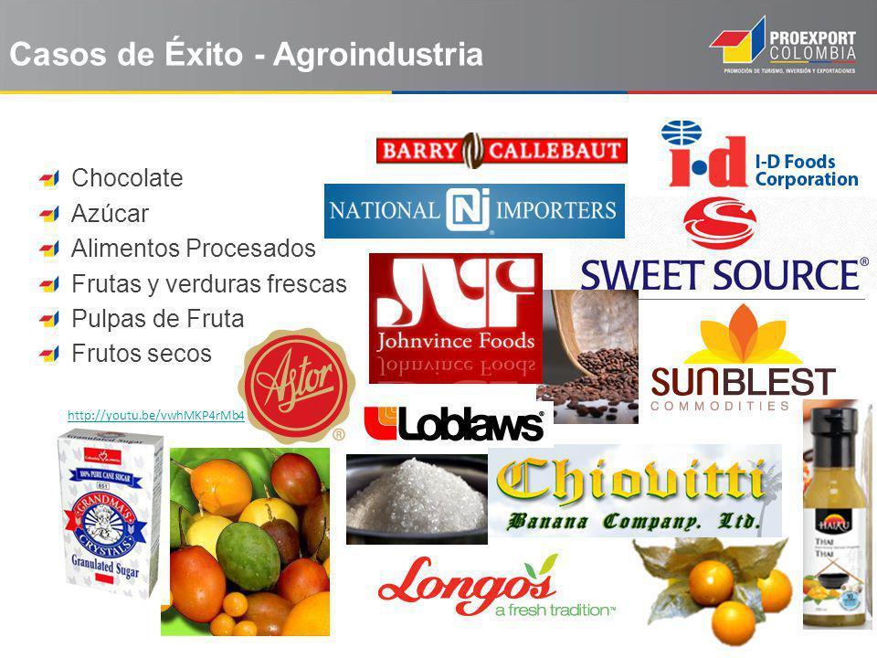 Chocolate Azúcar Alimentos Procesados Frutas y verduras frescas Pulpas de Fruta Frutos secos Casos de Éxito - Agroindustria http://youtu.be/vwhMKP4rMb