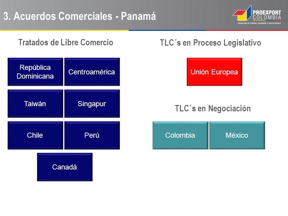 3. Acuerdos Comerciales - Panamá Tratados de Libre Comercio República Dominicana Centroamérica TaiwánSingapur ChilePerú TLC´s en Proceso Legislativo T