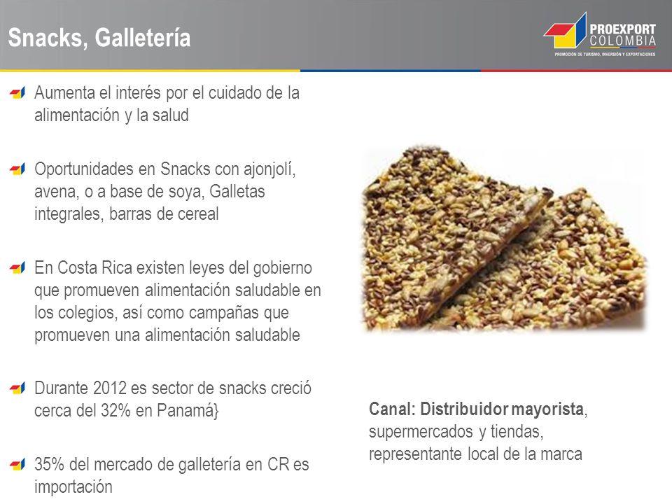 Snacks, Galletería Canal: Distribuidor mayorista, supermercados y tiendas, representante local de la marca Aumenta el interés por el cuidado de la ali