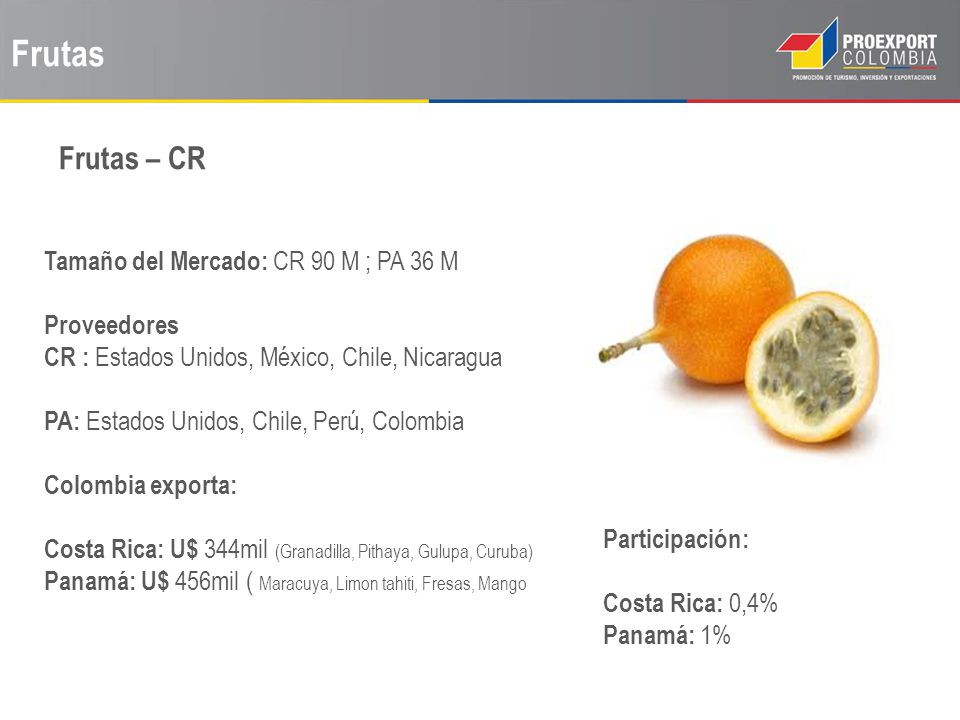 Frutas Frutas – CR Tamaño del Mercado: CR 90 M ; PA 36 M Proveedores CR : Estados Unidos, México, Chile, Nicaragua PA: Estados Unidos, Chile, Perú, Co