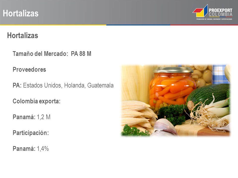 Hortalizas Tamaño del Mercado: PA 88 M Proveedores PA: Estados Unidos, Holanda, Guatemala Colombia exporta: Panamá: 1,2 M Participación: Panamá: 1,4%