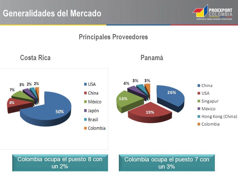 Flores Oportunidad en dotación de hoteles.Crecimiento de un 15% en expos 2012.