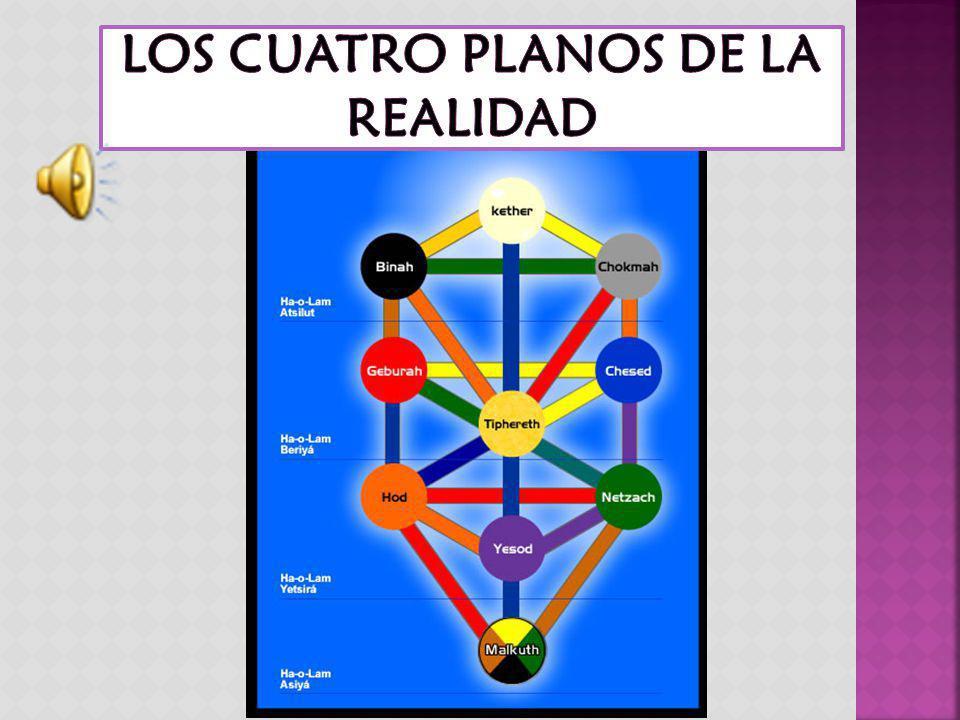 LA TEORÍA DE LAS EMANACIONES EL ÁRBOL KABALISTICO