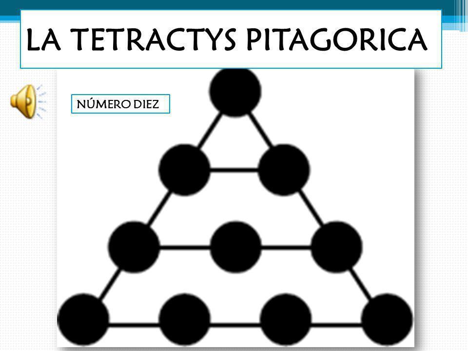 LA TETRACTYS PITAGORICA