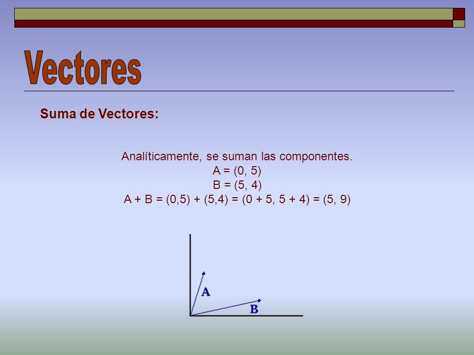 Suma de Vectores: Polígono.Se emplea, sobre todo, cuando se desean sumar varios vectores a la vez.
