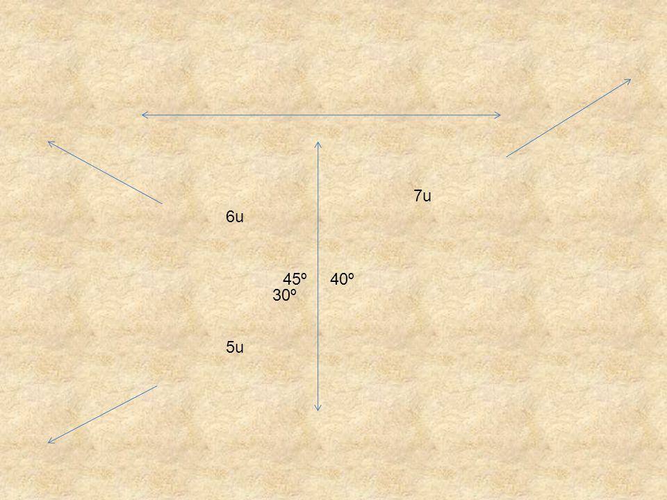 B = 5 u A = 3 u 30º 50º AxAx AyAy BxBx ByBy A x = A Cos 30º A y = A Sen 30º B x = -B Cos 50º B y = B Sen 50º = (3 u)(0.86)= 2.58 u = (3 u)(0.5)= 1.5 u = (5 u)(0.64)= - 3.21 u = (5 u)(0.76) = 3.83 u V x = A x + B x V y = A y + B y V x = (2.58 u)+ (-3.21 u) V y = (1.5 u) + (3.83 u) R 2 = ( V x ) 2 + ( V y ) 2 R 2 = (-0.63) 2 + (5.33) 2 V x = - 0.63 V y = 5.33 u R 2 = 0.39 + 28.4 R = 5.36 R 2 = 28.79 SUMA DE VECTORES POR COMPONENTES RECTANGULARES