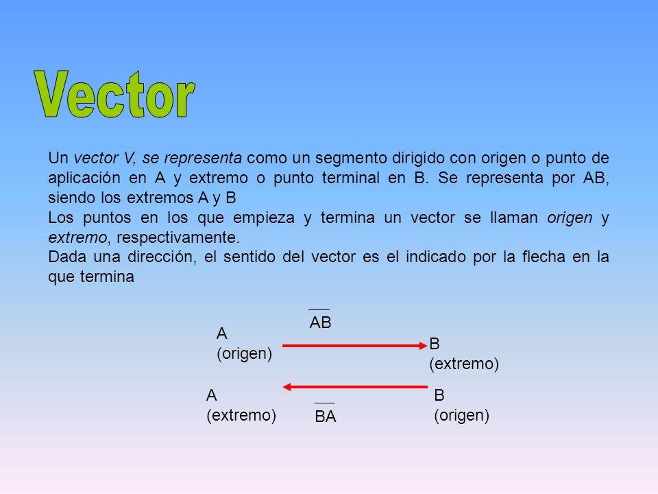 Un vector V, se representa como un segmento dirigido con origen o punto de aplicación en A y extremo o punto terminal en B.