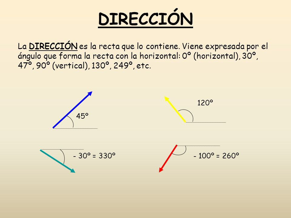 DIRECCIÓN La DIRECCIÓN es la recta que lo contiene.