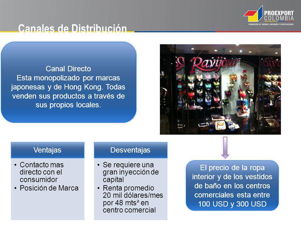 Canales de Distribución Canal Directo Esta monopolizado por marcas japonesas y de Hong Kong.