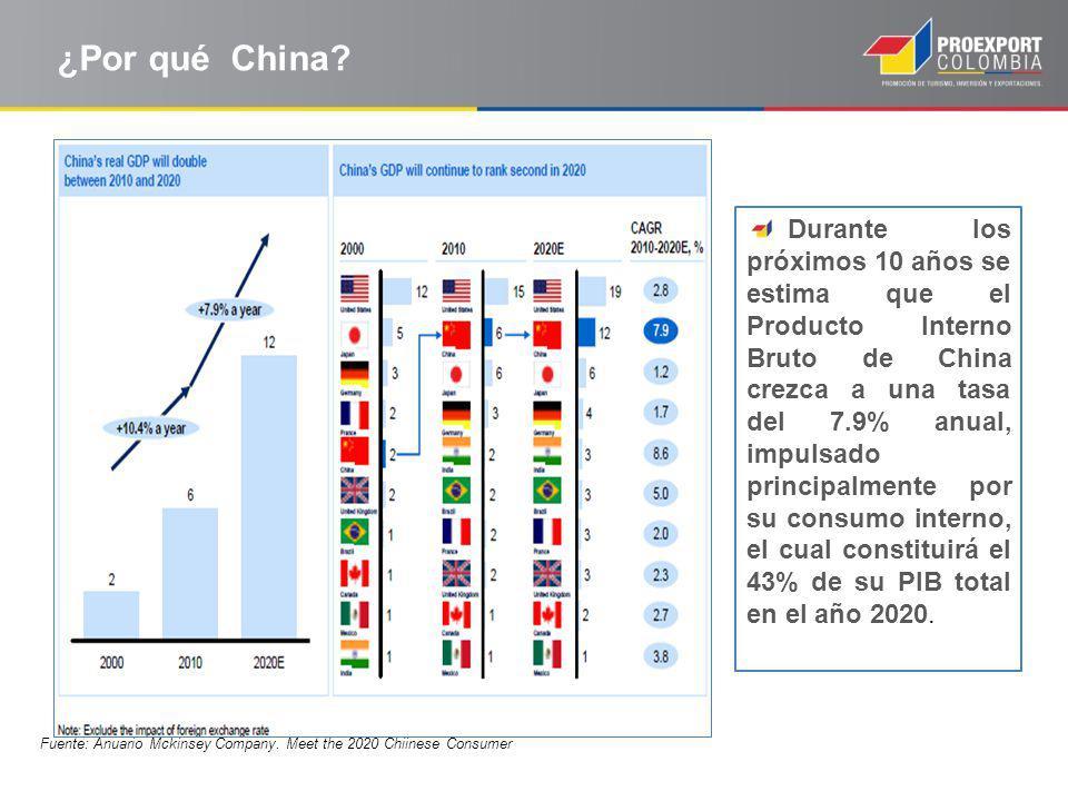 ¿Por qué China.