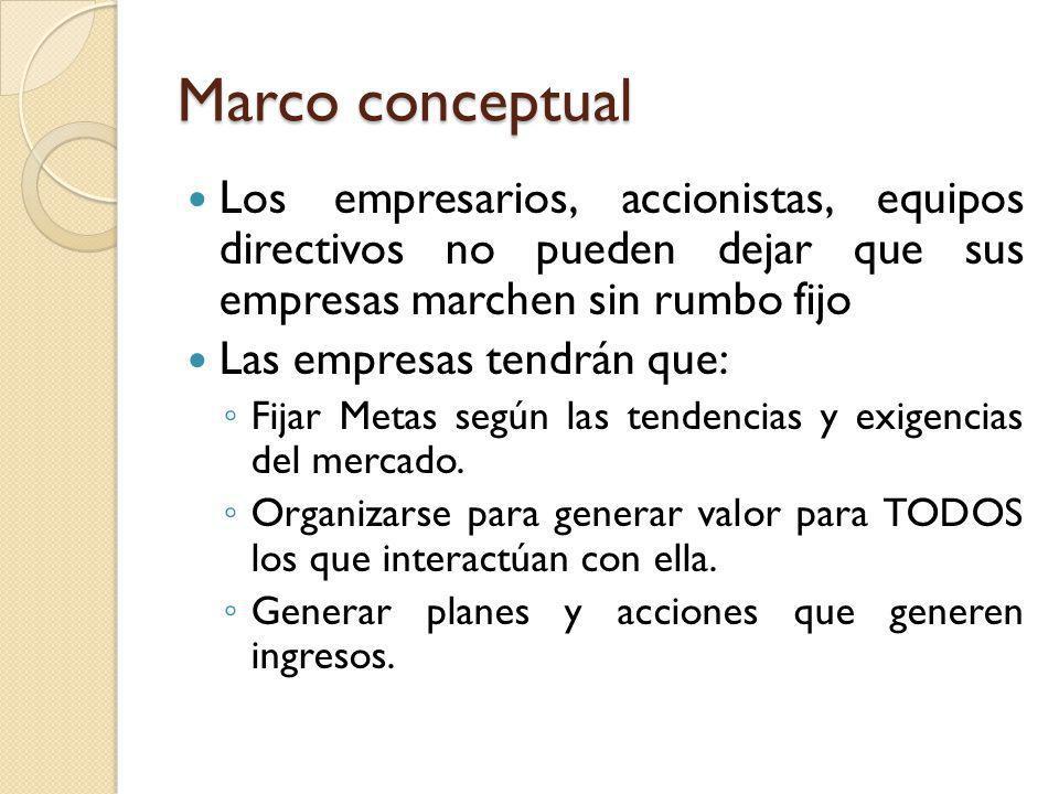 Marco conceptual Los empresarios, accionistas, equipos directivos no pueden dejar que sus empresas marchen sin rumbo fijo Las empresas tendrán que: Fi