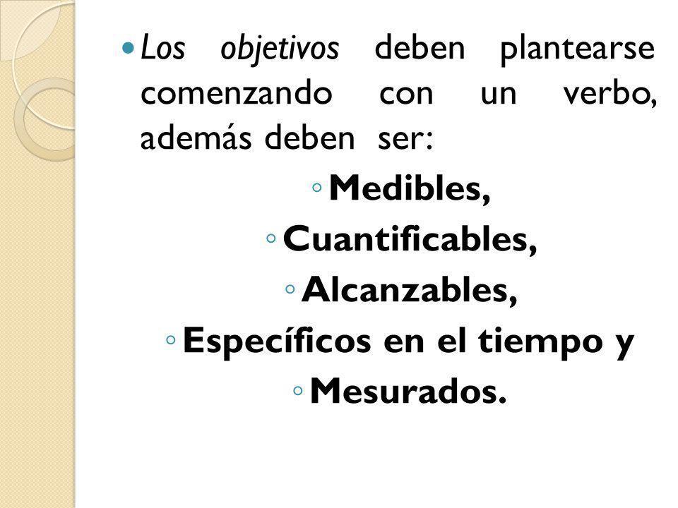 Los objetivos deben plantearse comenzando con un verbo, además deben ser: Medibles, Cuantificables, Alcanzables, Específicos en el tiempo y Mesurados.