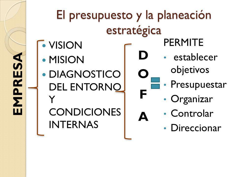 El presupuesto y la planeación estratégica VISION MISION DIAGNOSTICO DEL ENTORNO Y CONDICIONES INTERNAS EMPRESA D O F A PERMITE establecer objetivos P