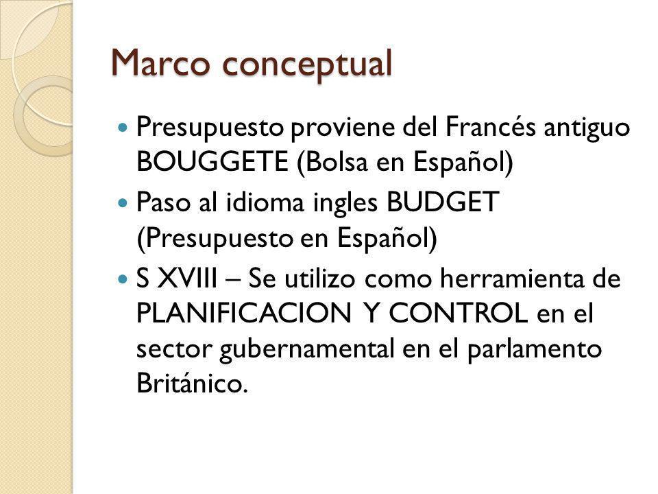Marco conceptual Presupuesto proviene del Francés antiguo BOUGGETE (Bolsa en Español) Paso al idioma ingles BUDGET (Presupuesto en Español) S XVIII –