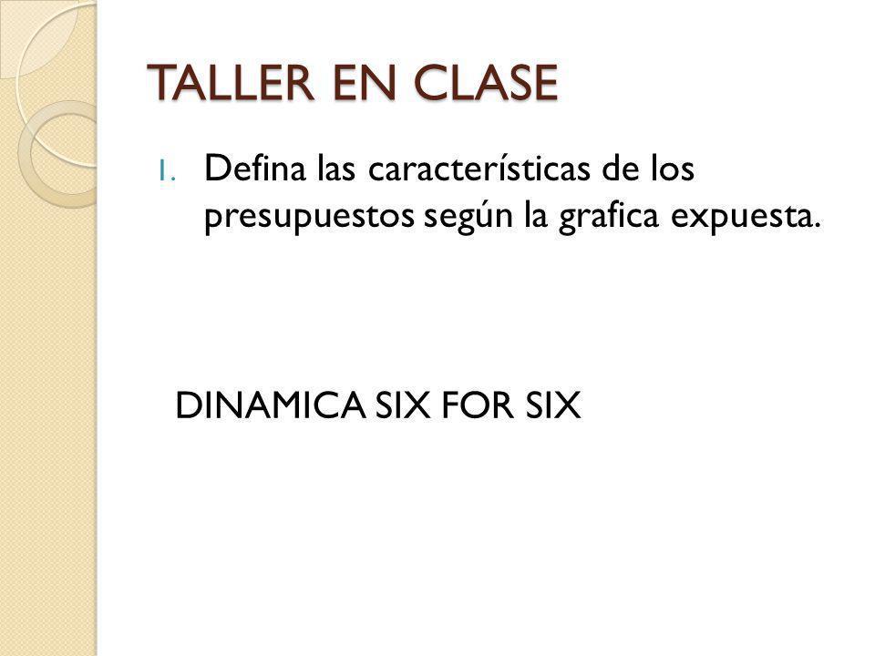 TALLER EN CLASE 1. Defina las características de los presupuestos según la grafica expuesta. DINAMICA SIX FOR SIX