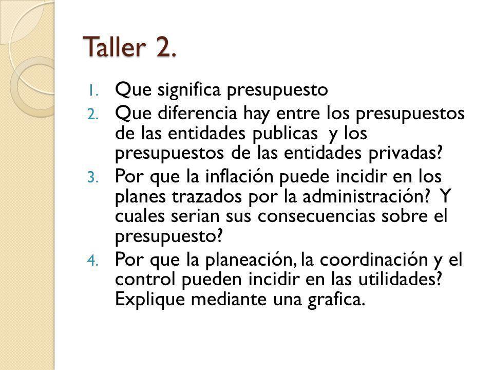 Taller 2. 1. Que significa presupuesto 2. Que diferencia hay entre los presupuestos de las entidades publicas y los presupuestos de las entidades priv